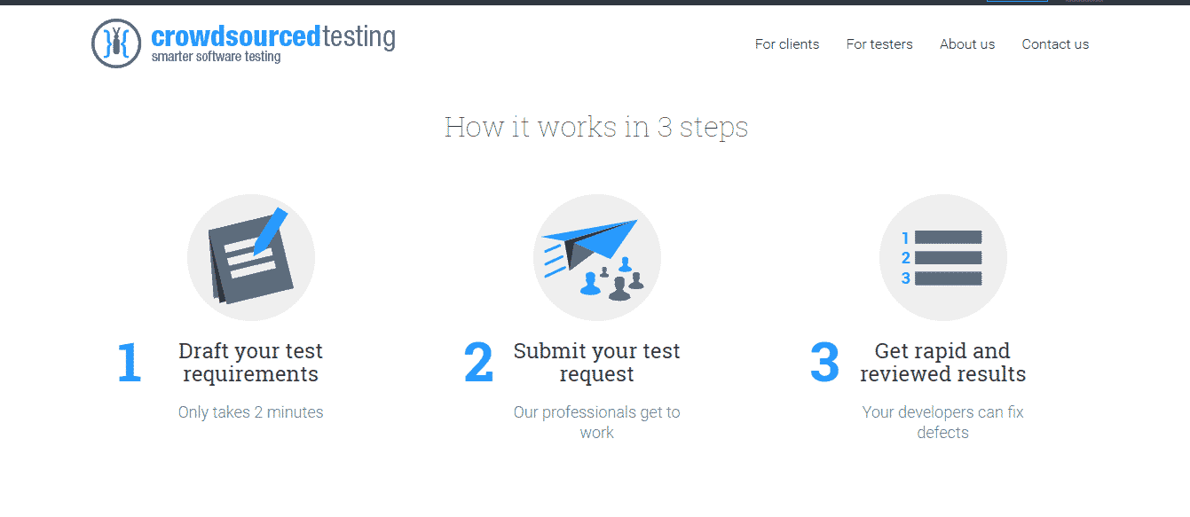 crowdsourced testing tool