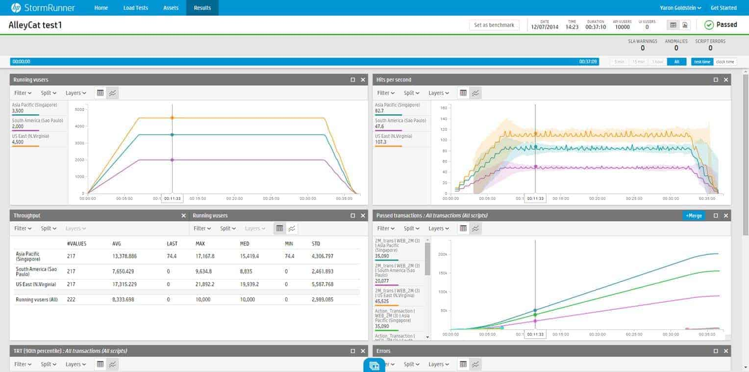 stormrunner load testing tool