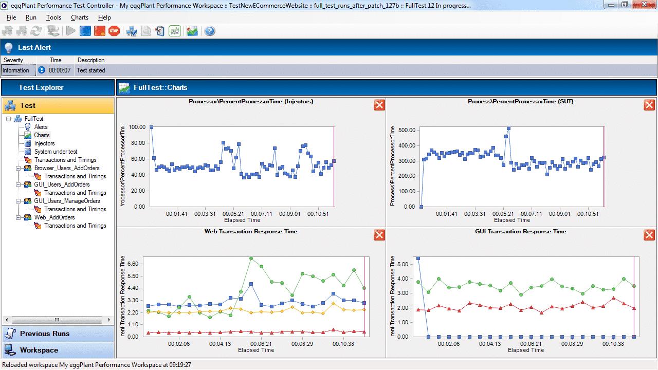eggplant performance testing tool