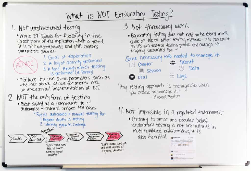 what is not exploratory testing - white board friday