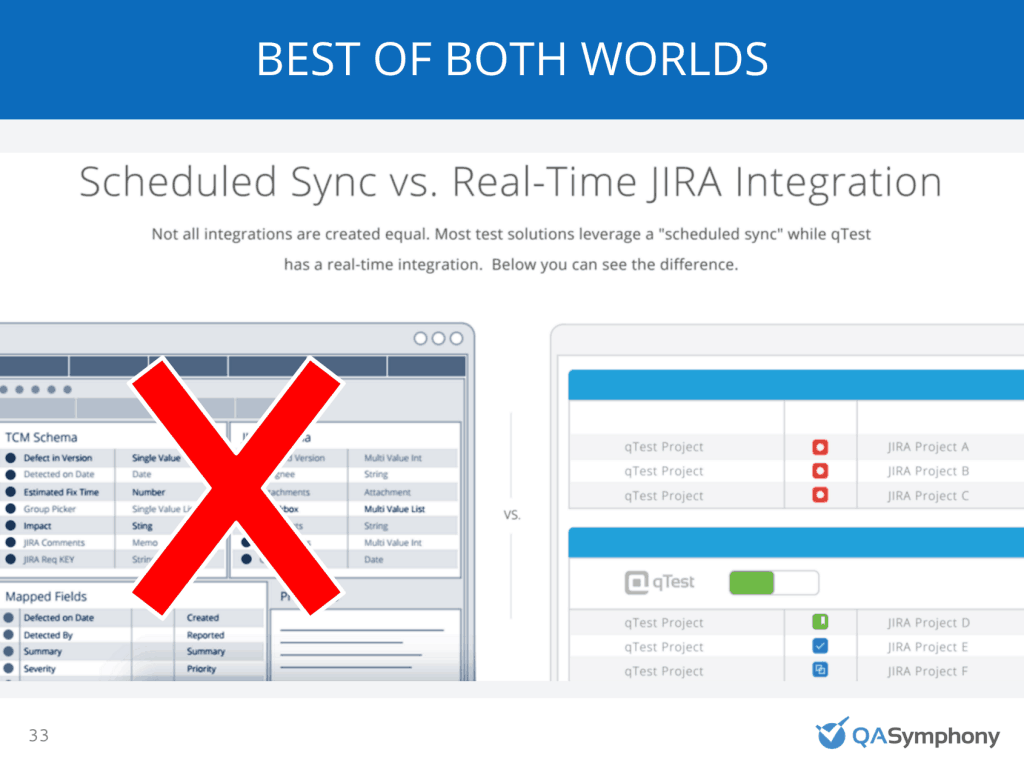 Real-Time JIRA Integration