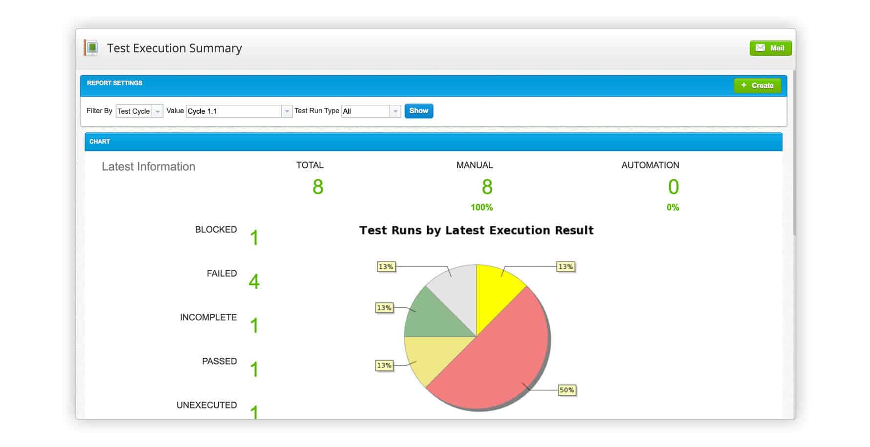 Analyze test case approvals and executions in qTest Manager