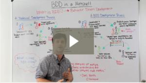 functional testing - bdd whiteboard friday